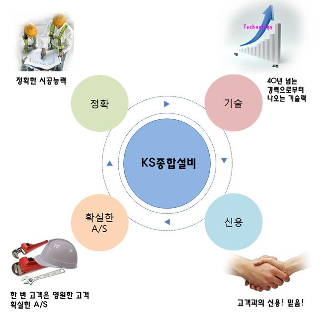 KS_회사시스템.png